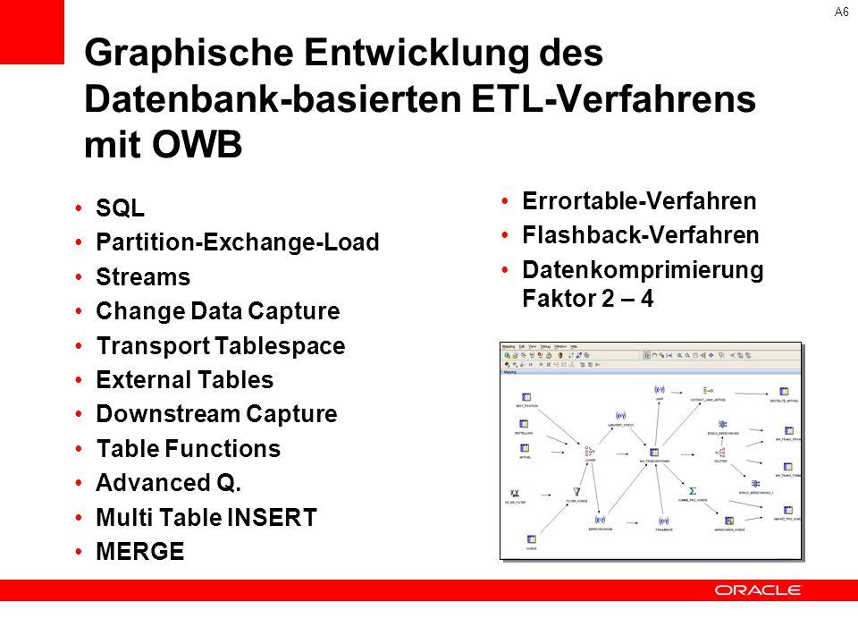 Graphische Entwicklung des Datenbank-basierten ETL-Verfahrens mit OWB