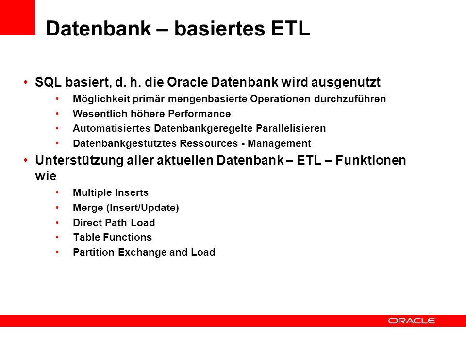 Datenbank – basiertes ETL