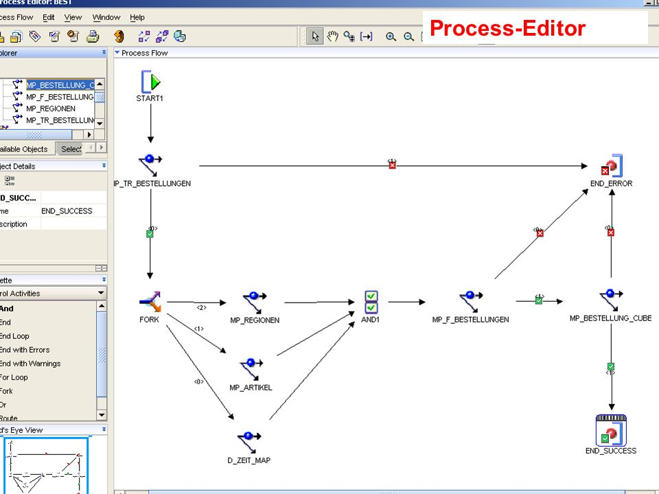 Process-Editor