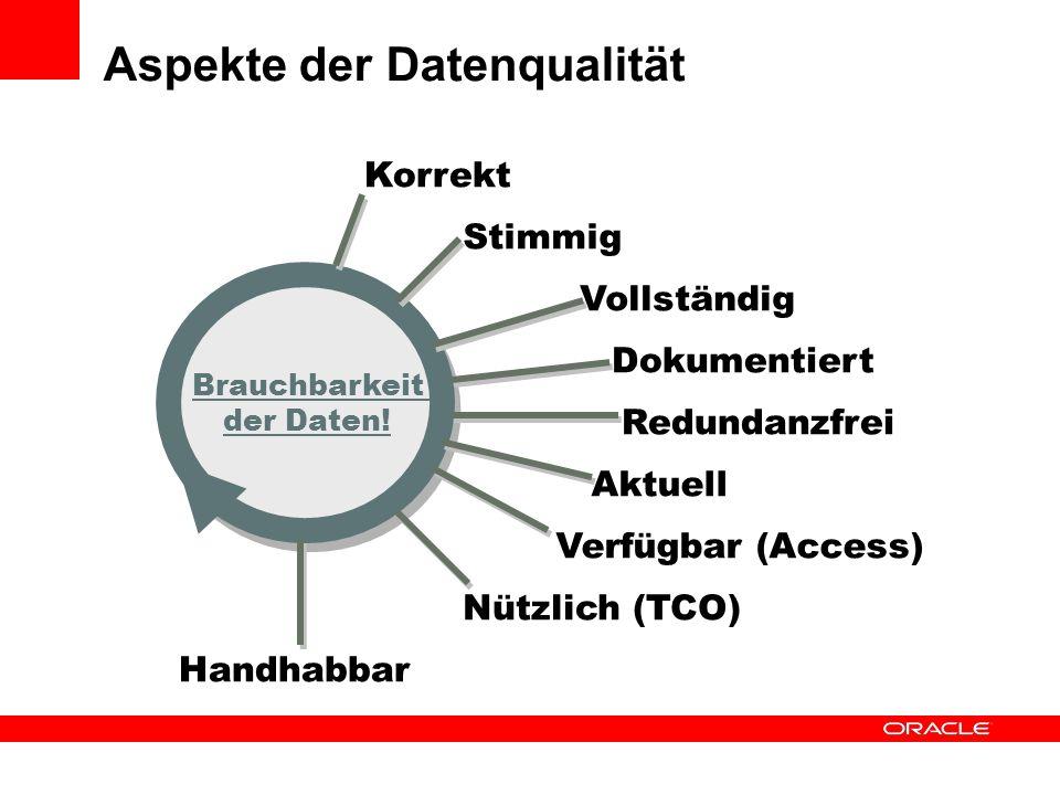 Aspekte der Datenqualität