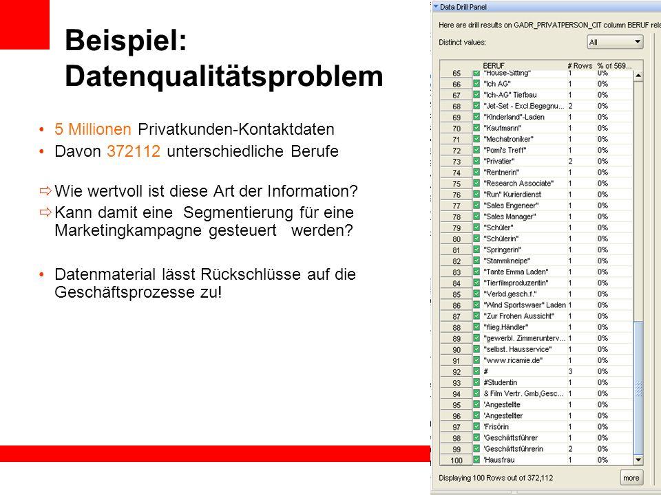 Beispiel: Datenqualitätsproblem