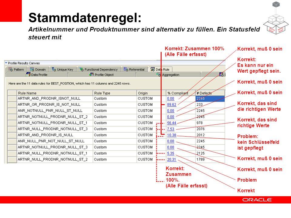 Stammdatenregel: Artikelnummer und Produktnummer sind alternativ zu füllen. Ein Statusfeld steuert mit