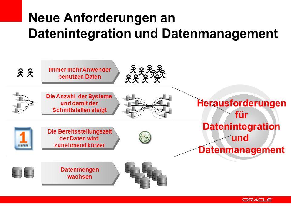 Neue Anforderungen an Datenintegration und Datenmanagement