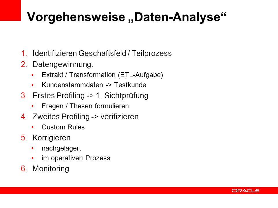 """Vorgehensweise """"Daten-Analyse"""