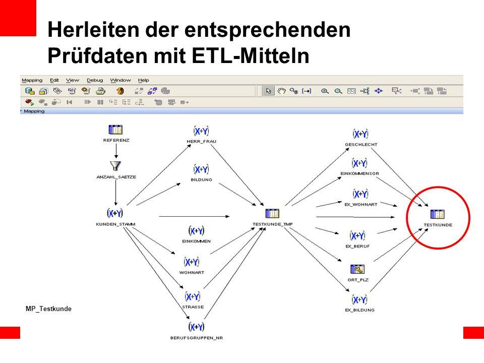 Herleiten der entsprechenden Prüfdaten mit ETL-Mitteln