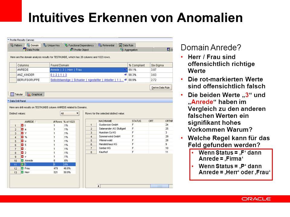 Intuitives Erkennen von Anomalien