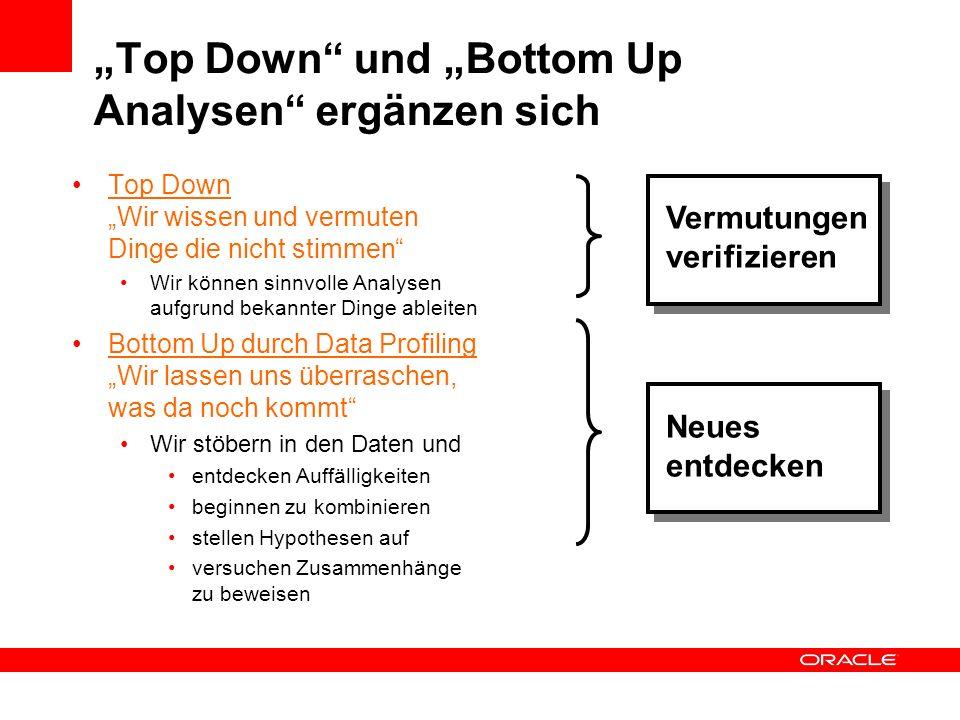 """""""Top Down und """"Bottom Up Analysen ergänzen sich"""