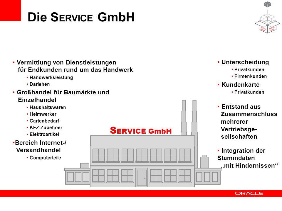 Die SERVICE GmbH SERVICE GmbH