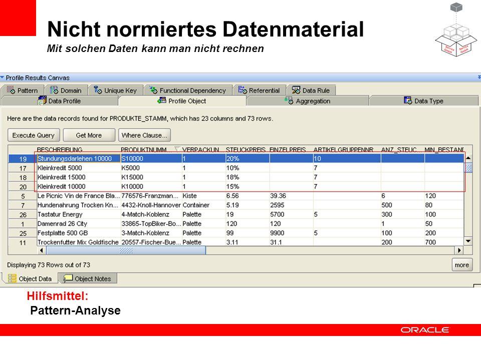 Nicht normiertes Datenmaterial Mit solchen Daten kann man nicht rechnen