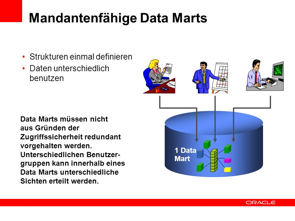 Mandantenfähige Data Marts