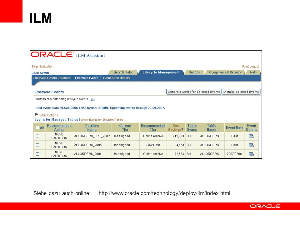 ILM Siehe dazu auch online: http://www.oracle.com/technology/deploy/ilm/index.html