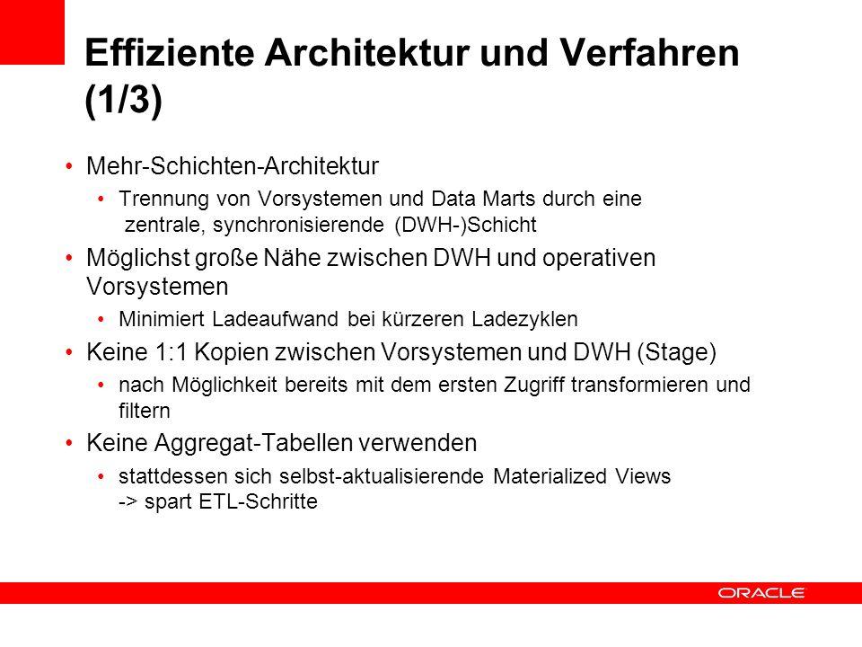 Effiziente Architektur und Verfahren (1/3)