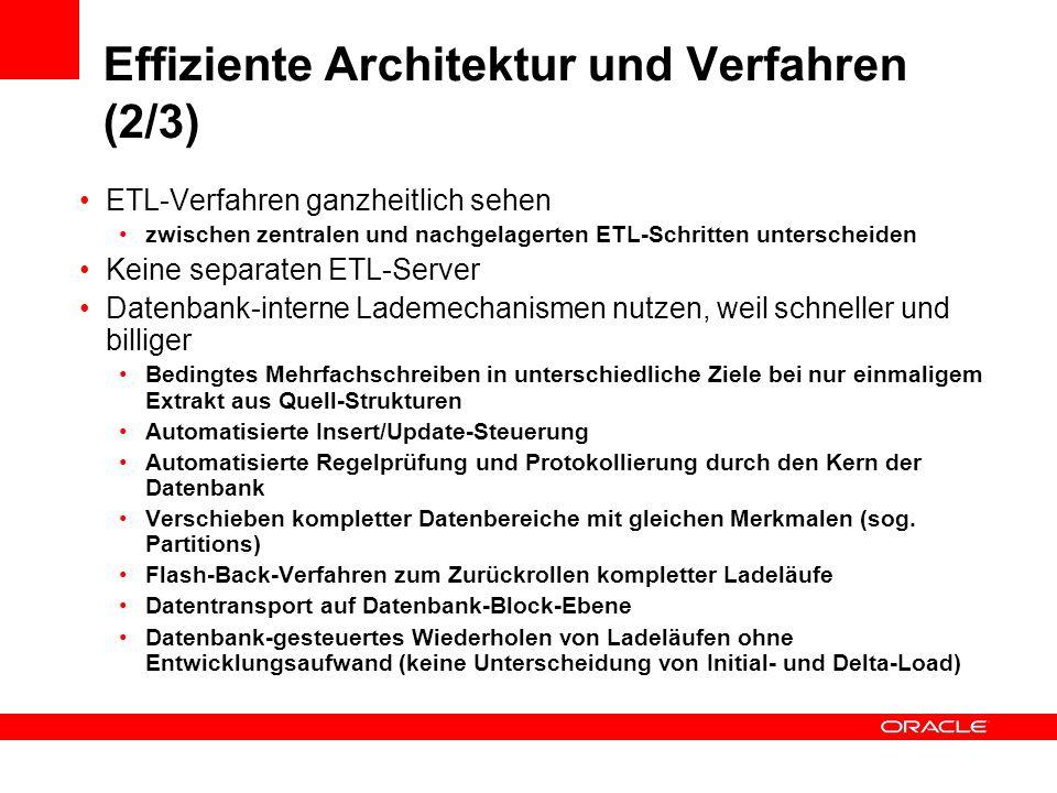 Effiziente Architektur und Verfahren (2/3)