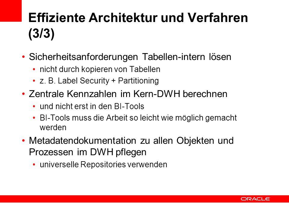 Effiziente Architektur und Verfahren (3/3)