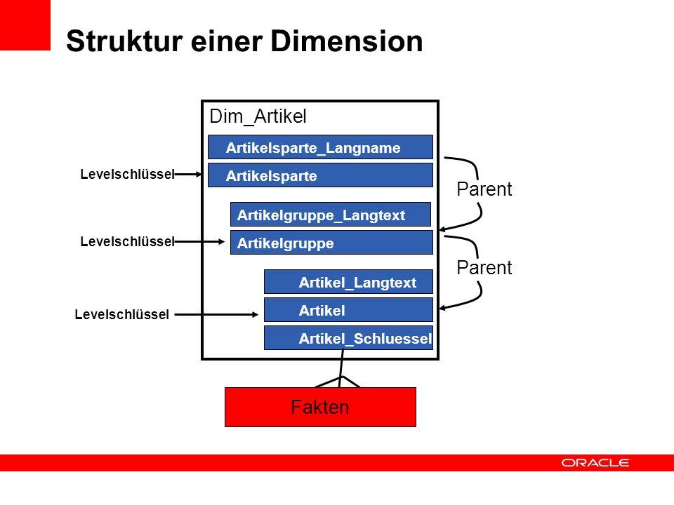 Struktur einer Dimension