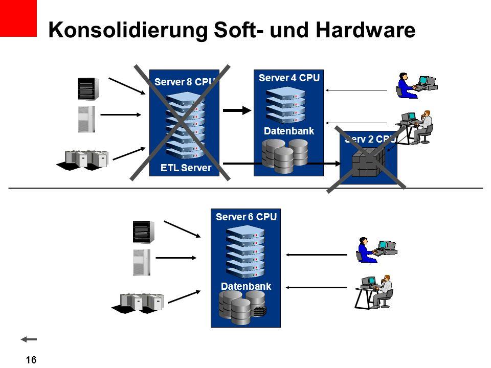 Konsolidierung Soft- und Hardware