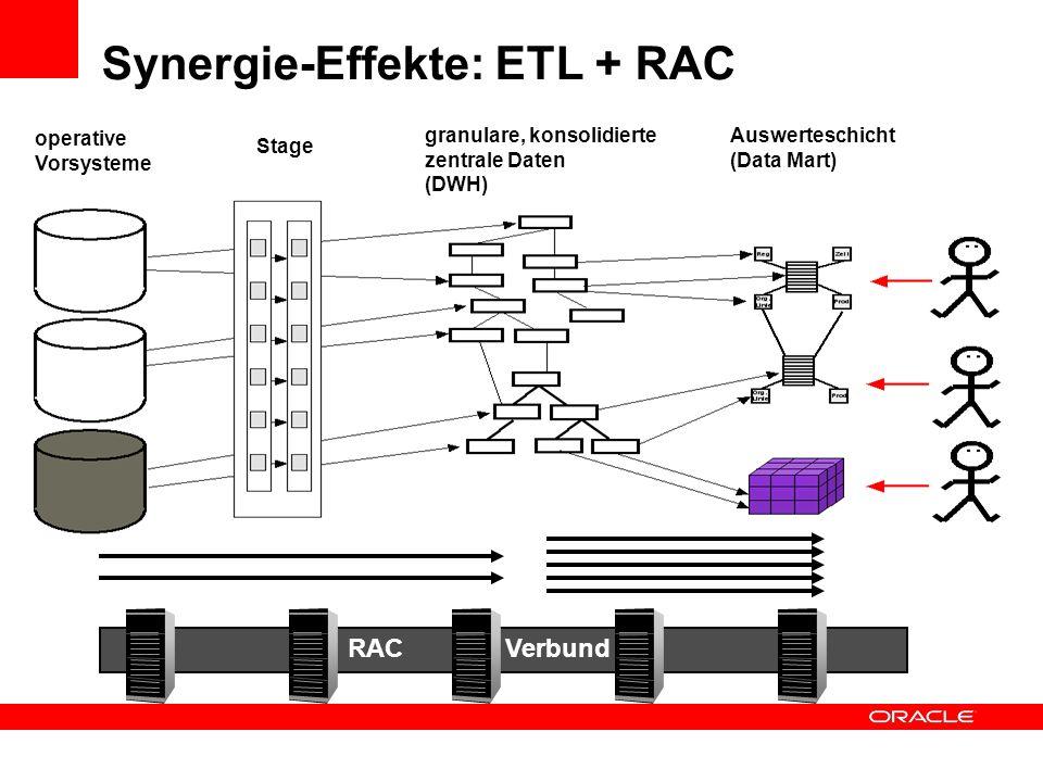 Synergie-Effekte: ETL + RAC