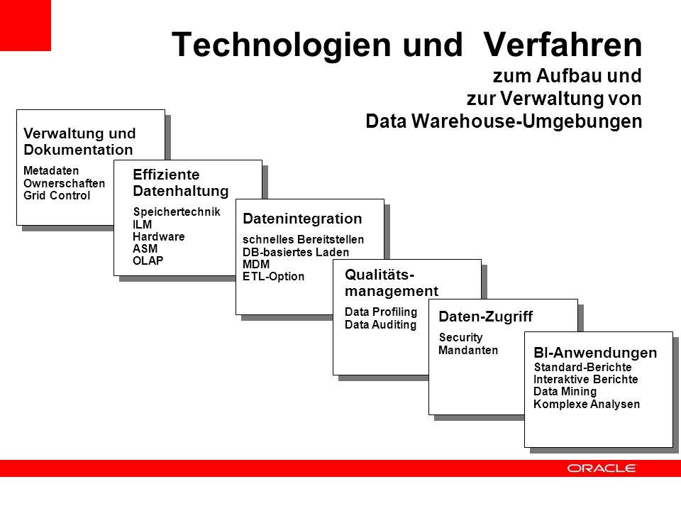 Technologien und Verfahren zum Aufbau und zur Verwaltung von Data Warehouse-Umgebungen