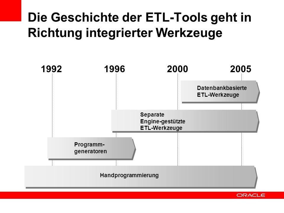 Die Geschichte der ETL-Tools geht in Richtung integrierter Werkzeuge