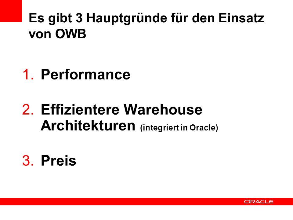 Es gibt 3 Hauptgründe für den Einsatz von OWB