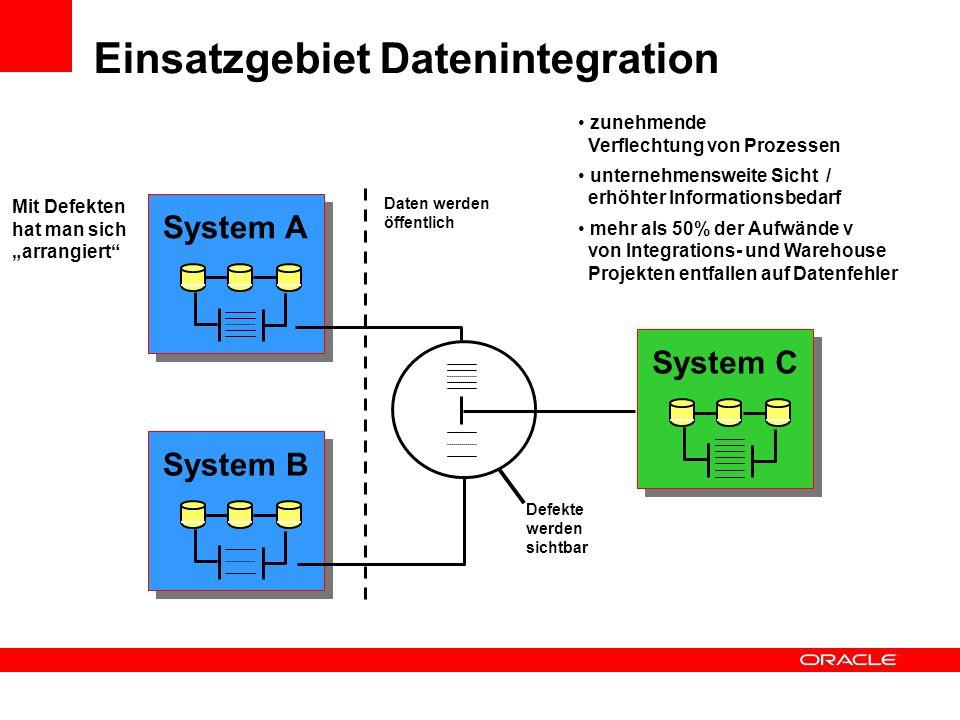 Einsatzgebiet Datenintegration