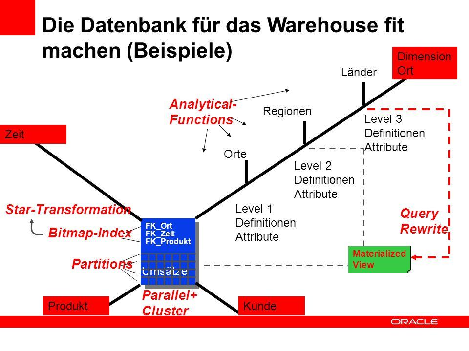 Die Datenbank für das Warehouse fit machen (Beispiele)