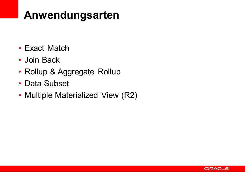Anwendungsarten Exact Match Join Back Rollup & Aggregate Rollup