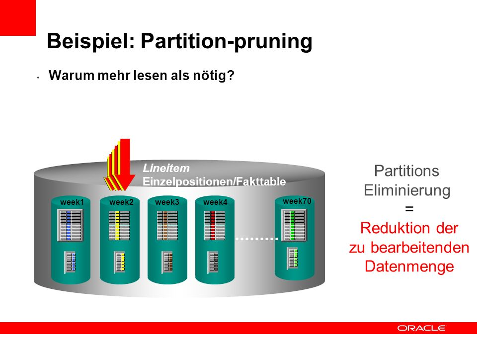 Beispiel: Partition-pruning
