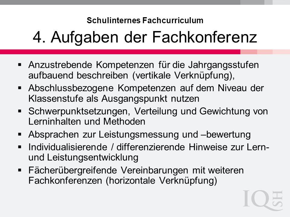 Schulinternes Fachcurriculum 4. Aufgaben der Fachkonferenz