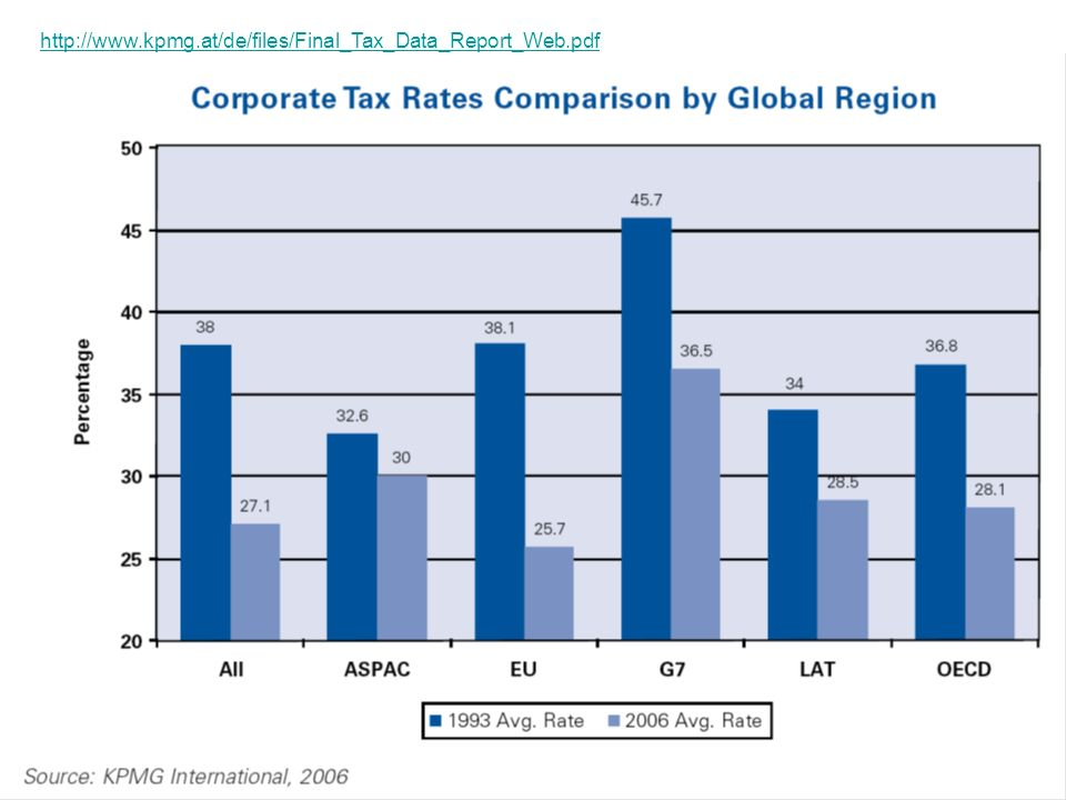 http://www.kpmg.at/de/files/Final_Tax_Data_Report_Web.pdf
