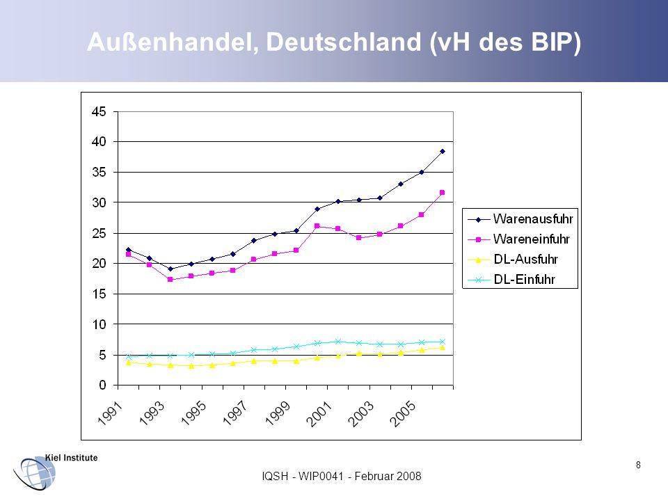 Außenhandel, Deutschland (vH des BIP)