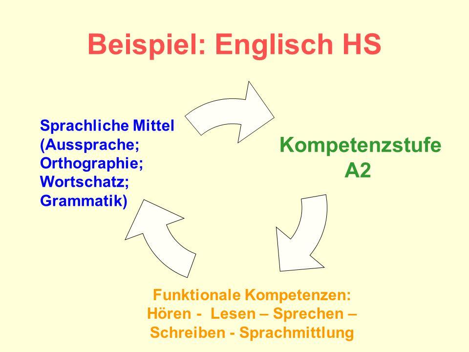 Beispiel: Englisch HS Sprachliche Mittel (Aussprache; Orthographie;