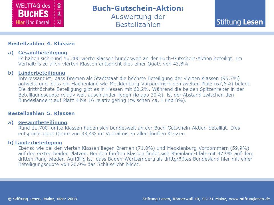Buch-Gutschein-Aktion: Auswertung der Bestellzahlen