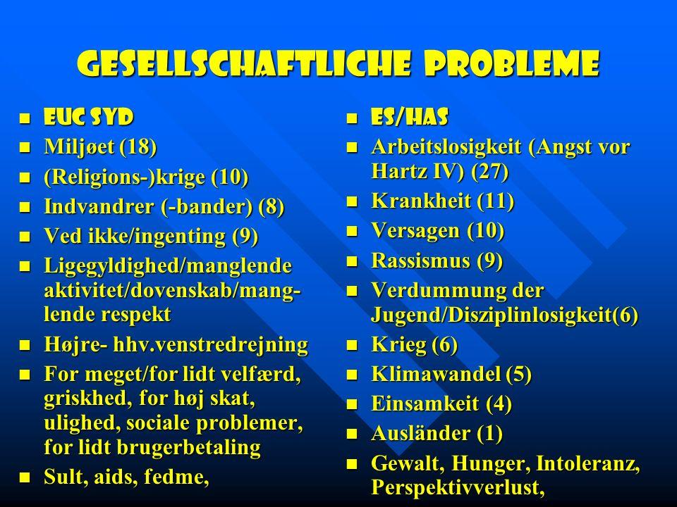 Gesellschaftliche Probleme