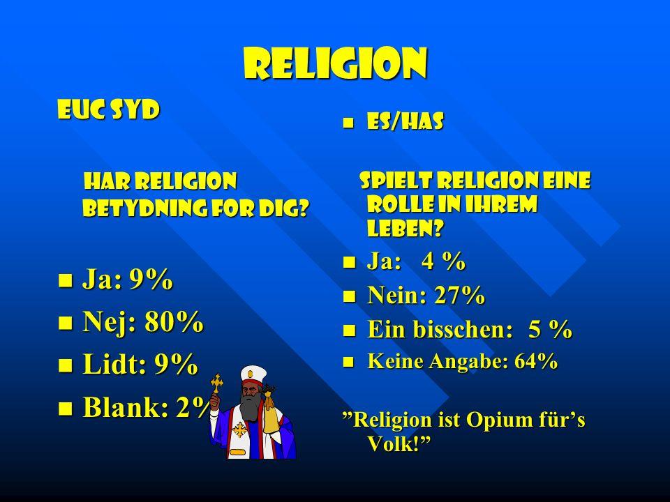Religion Ja: 9% Nej: 80% Lidt: 9% Blank: 2% EUC Syd Ja: 4 % Nein: 27%