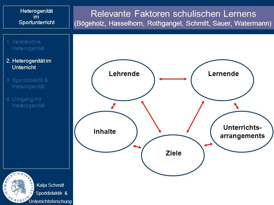 Unterrichts-arrangements