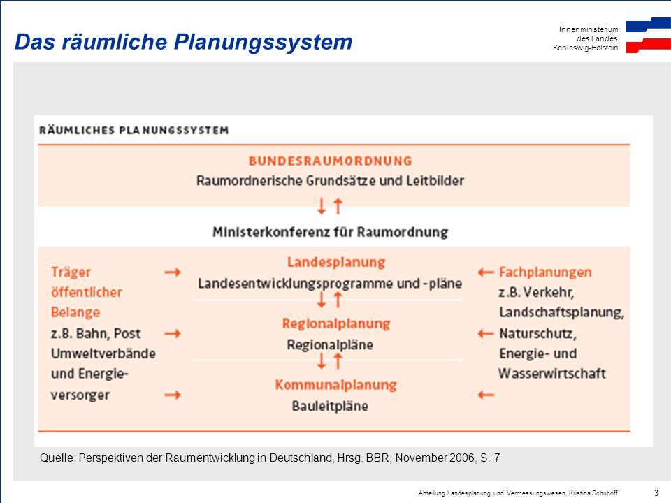 Das räumliche Planungssystem