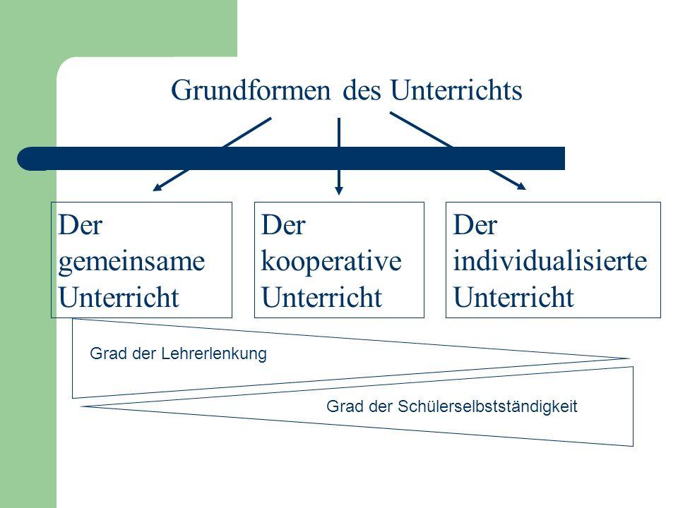 Grundformen des Unterrichts