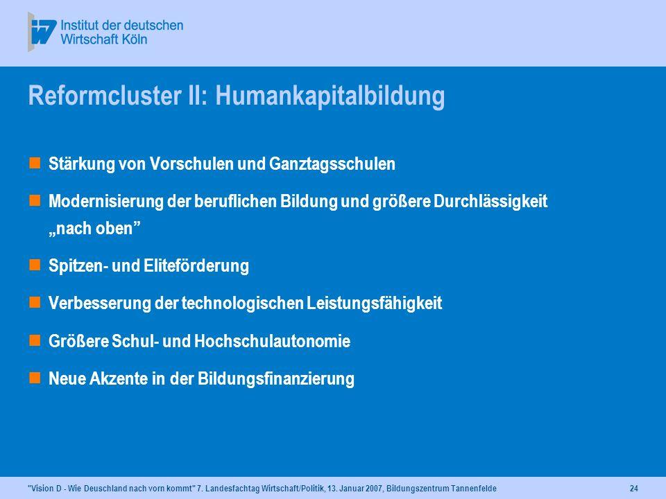 Reformcluster II: Humankapitalbildung
