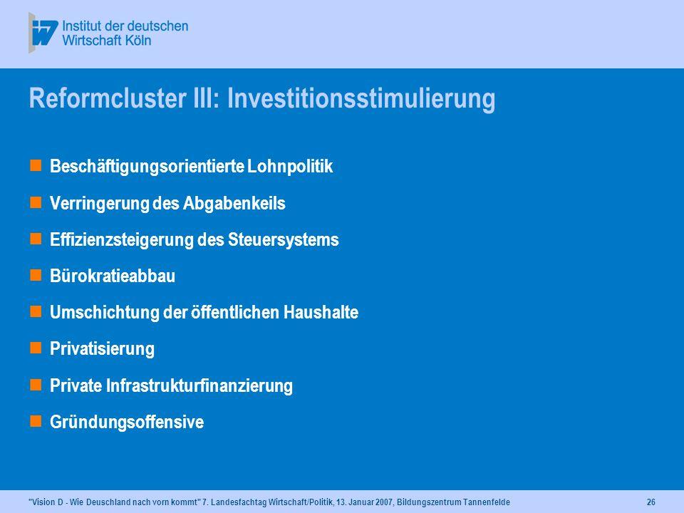 Reformcluster III: Investitionsstimulierung
