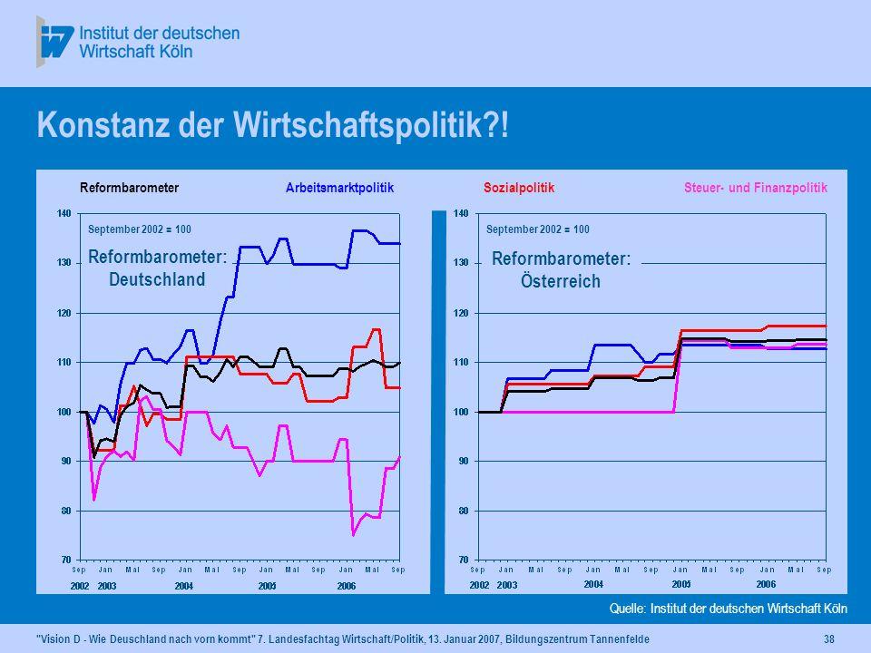 Konstanz der Wirtschaftspolitik !