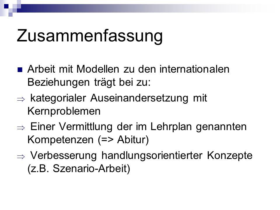 Zusammenfassung Arbeit mit Modellen zu den internationalen Beziehungen trägt bei zu: kategorialer Auseinandersetzung mit Kernproblemen.