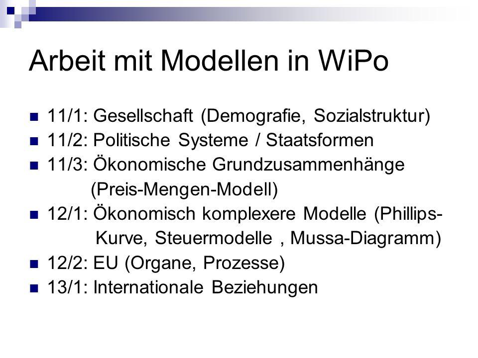 Arbeit mit Modellen in WiPo