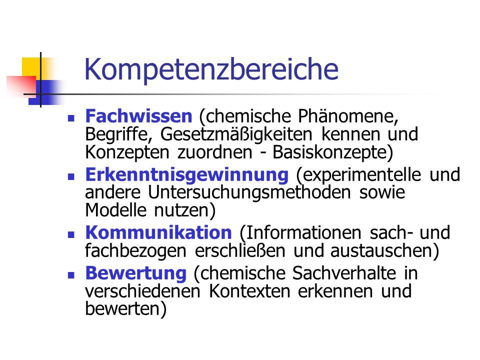 Kompetenzbereiche Fachwissen (chemische Phänomene, Begriffe, Gesetzmäßigkeiten kennen und Konzepten zuordnen - Basiskonzepte)