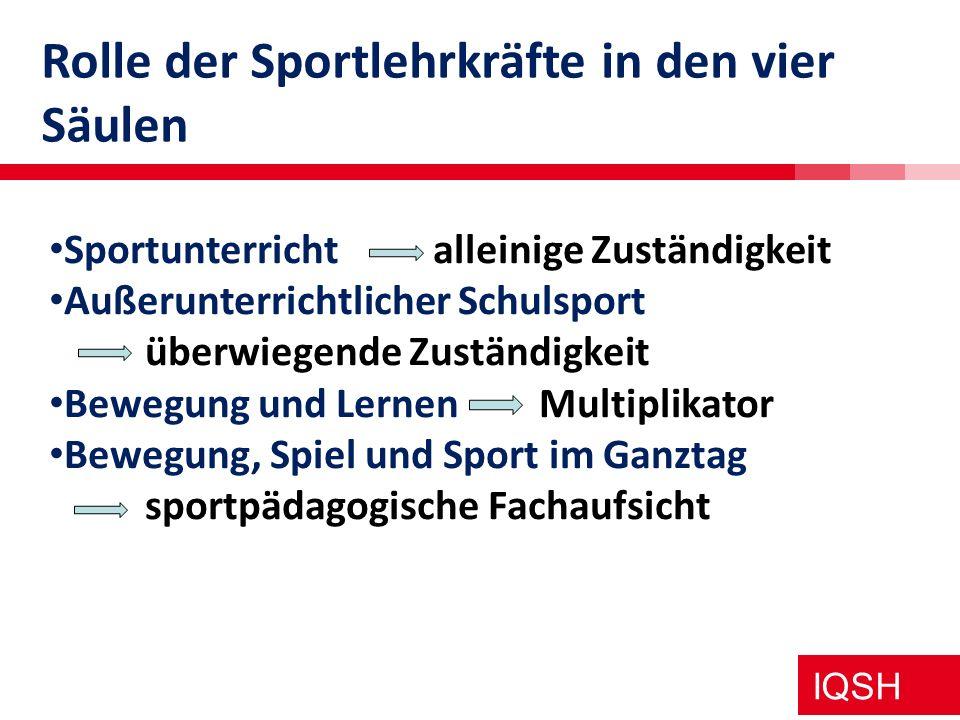 Rolle der Sportlehrkräfte in den vier Säulen