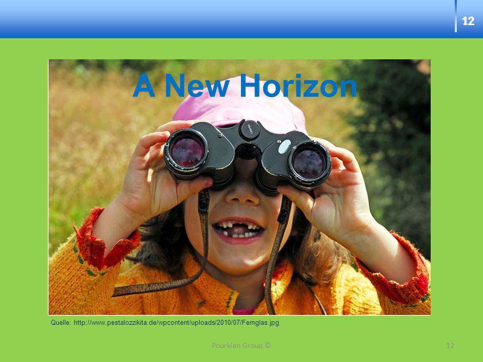 A New Horizon 12 Meine Exzellenzen Meine Damen und Herren!