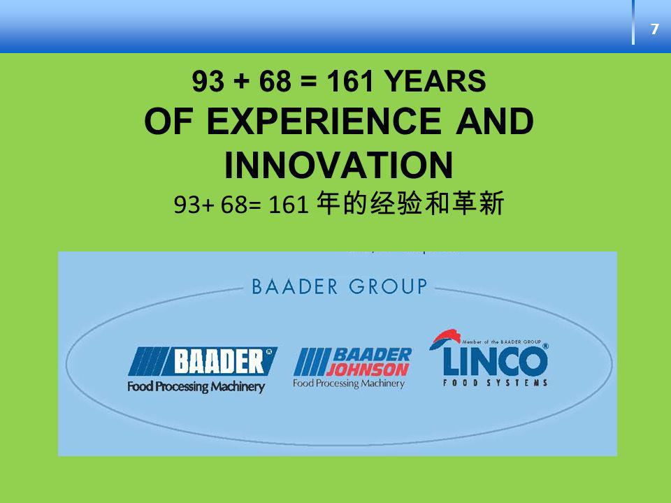 93 + 68 = 161 YEARS OF EXPERIENCE AND INNOVATION 93+ 68= 161 年的经验和革新