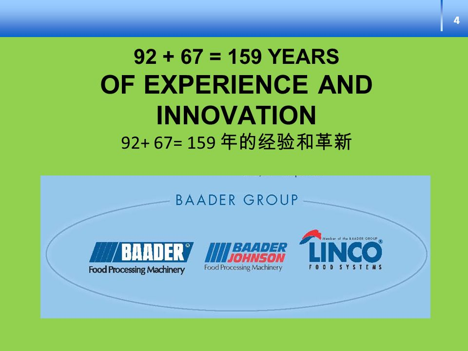 92 + 67 = 159 YEARS OF EXPERIENCE AND INNOVATION 92+ 67= 159 年的经验和革新