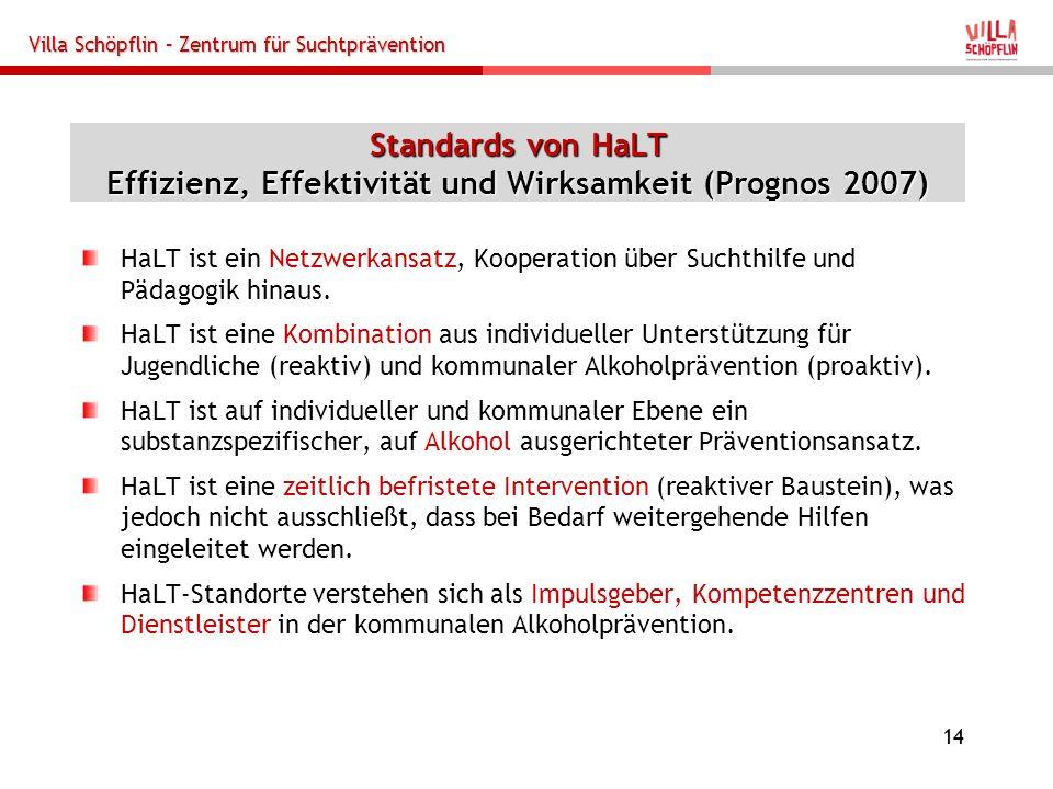 Standards von HaLT Effizienz, Effektivität und Wirksamkeit (Prognos 2007)
