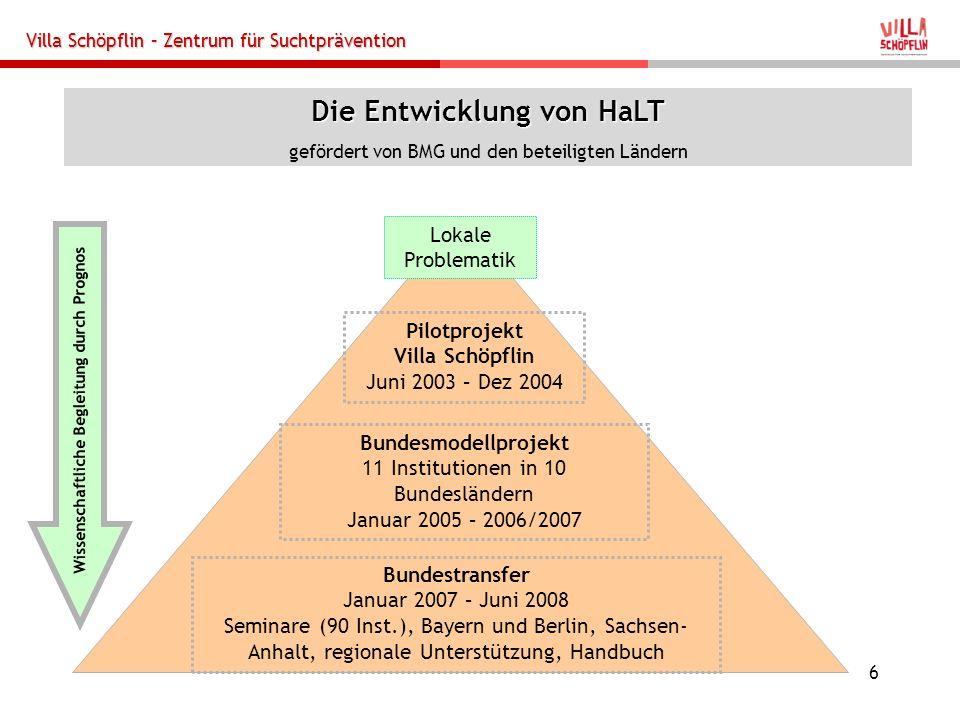 Die Entwicklung von HaLT